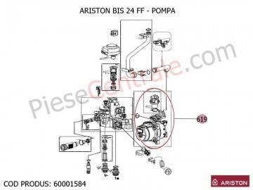 Poza Pompa centrala termica Ariston BIS 24 FF, BIS 2 24 kw, Egis, AS