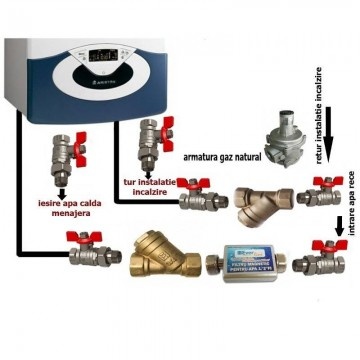 Accesorii obligatorii pentru instalarea corecta a centralelor termice murale cu producere de apa calda menajera instant / boiler incorporat. Poza 84