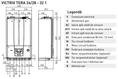 Poza Dimensiuni centrala termica Immergas Victrix Tera 24/28 1 Erp 24 kw
