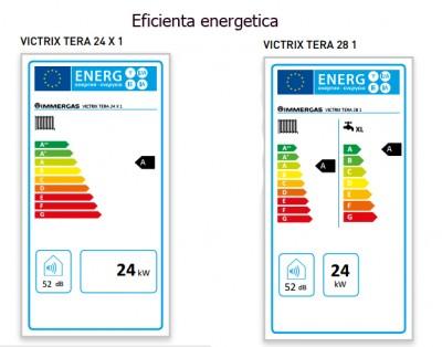 Poza Eficienta centrala termica Immergas Victrix Tera 24/28 1 Erp 24 kw